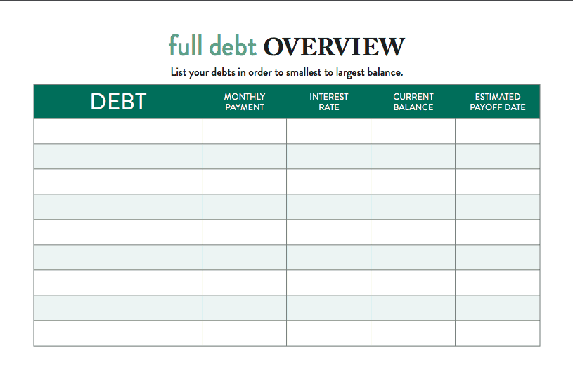 image about Free Printable Debt Payoff Worksheet referred to as Free of charge Template!) How towards Retain the services of a Financial debt Tracker in the direction of Picture Personal debt